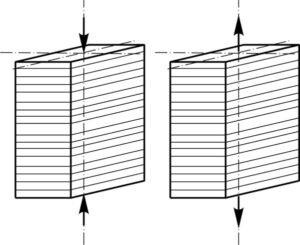 Растяжение-сжатие в сопротивлении материалов - Деформация растяжения-сжатия