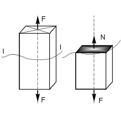 внутренние усилия при растяжении сжатии - N(x)