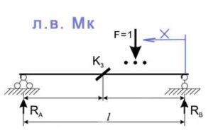 вывод линии влияния Мк, рисунок 1