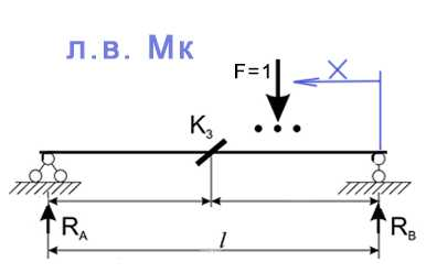 Линии влияния примеры решения задач егэ задачи по геометрии с решением