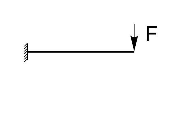 исходная схема консольной балки при расчете на изгиб