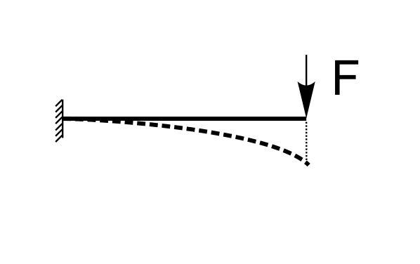 расчет консольной балки на изгиб