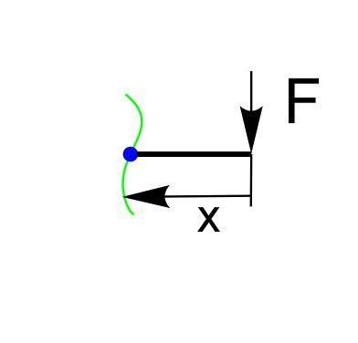расчет консольной балки на изгиб - проведение сечения балки, схема получения внутренних усилий