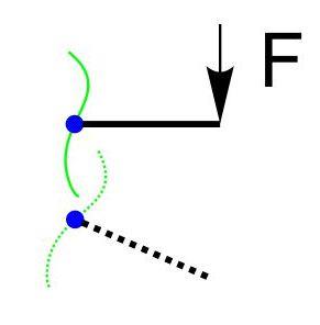 падение сечения балки без внутренних усилий М(x) и Q(x)